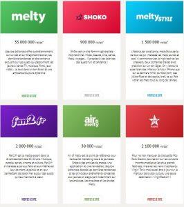 Le groupe Melty recrute des rédacteurs web
