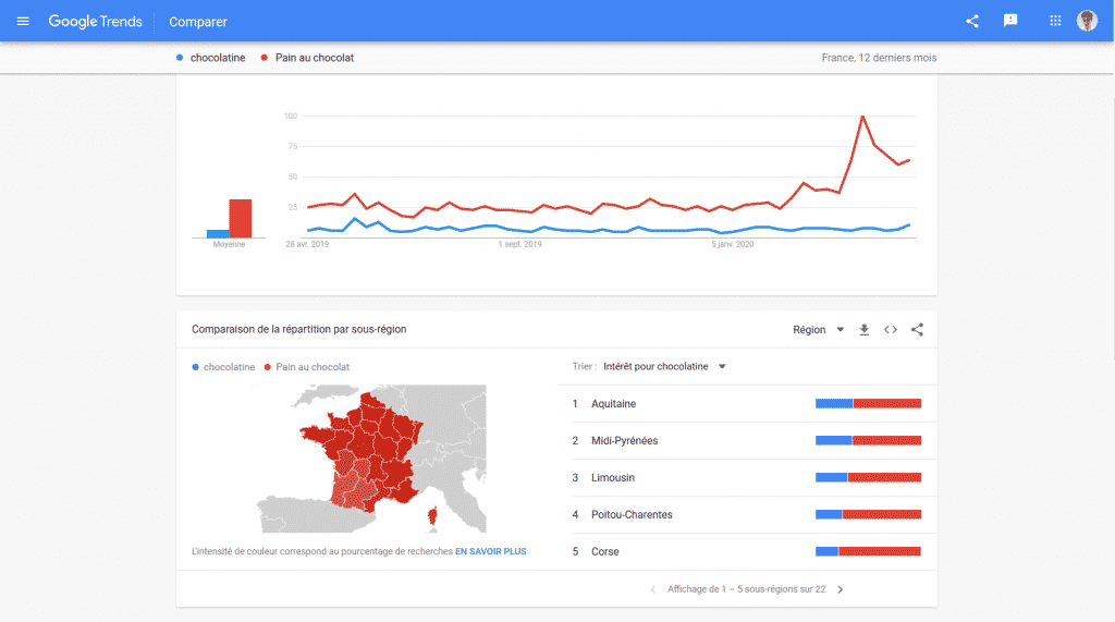 Google Trends et référencement local
